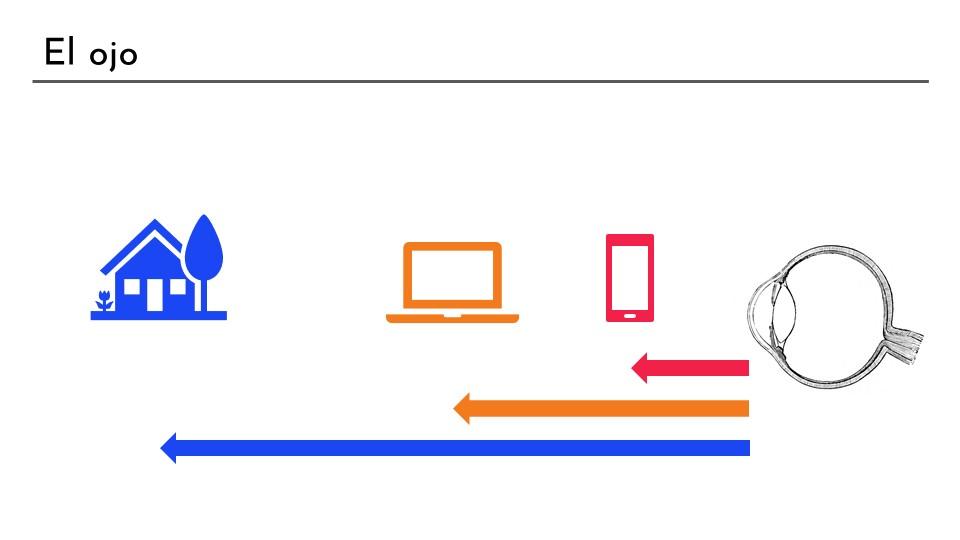 Un ojo estándar es capaz de enfocar a diferentes distancias, desde objetos lejanos a objetos próximos