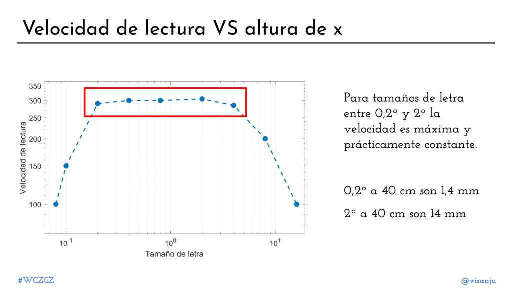 Diapositiva 20: Velocidad de lectura vs altura de x