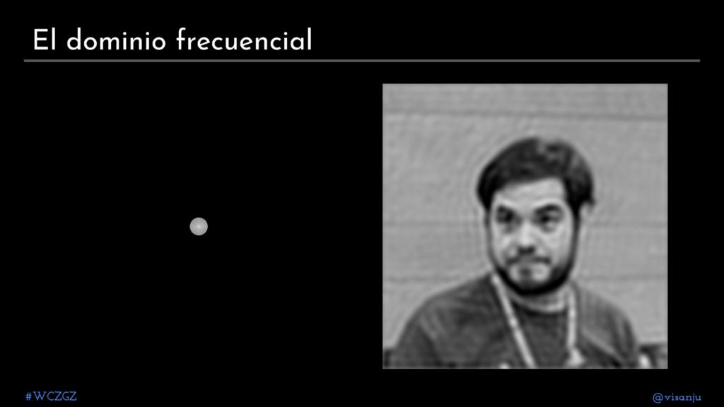 Diapositiva 33: El dominio frecuencial