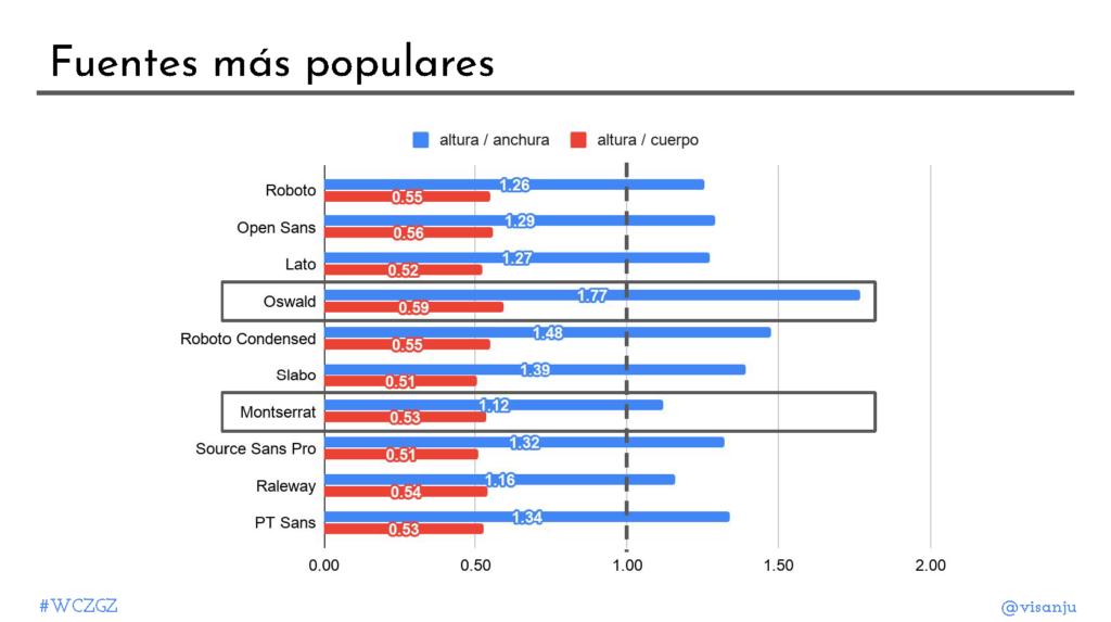 Diapositiva 43: Fuentes más populares