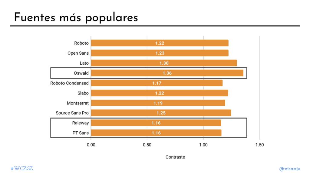 Diapositiva 46: Fuentes más populares